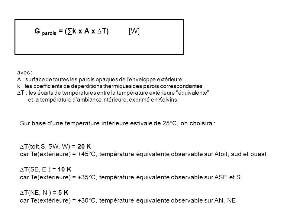 G parois = (∑k x A x ∆T) [W]